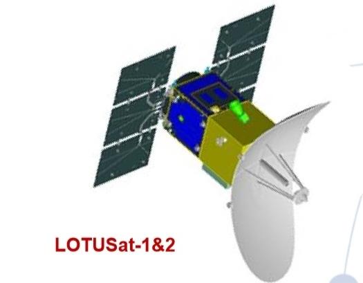 vệ tinh giám sát, phóng vệ tinh