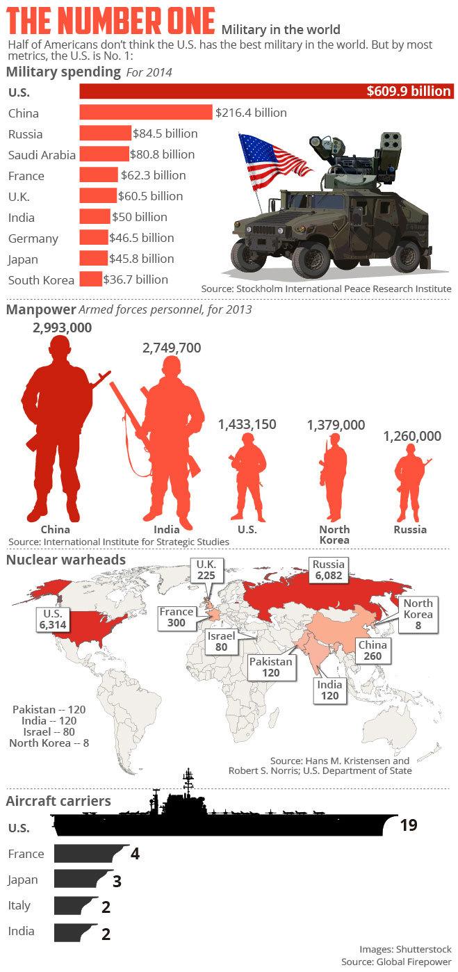 Obama đến Việt Nam, vũ khí Nga, vũ khí Mỹ, xuất khẩu vũ khí, tổng thống Obama, Rosoboronoexport, công nghiệp vũ khí, siêu vũ khí, vũ khí châu Á