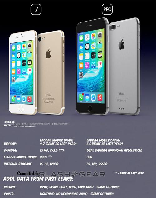 iPhone 7, thông số kỹ thuật, Apple, iPhone 7 Plus
