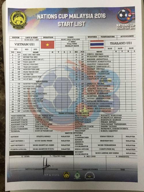 Thua Thái Lan, U21 Việt Nam vỡ mộng vào chung kết