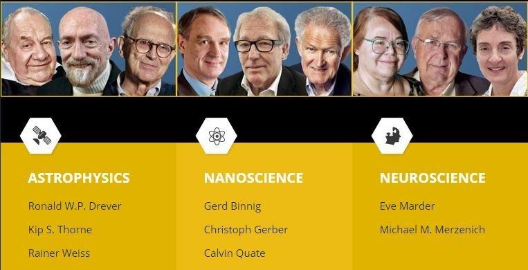 GS Nobel, Giải thưởng Nobel, Nobel Prize, Giải thưởng Kavli, Kavli Prize