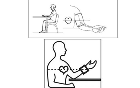 Quá tin máy đo huyết áp điện tử: Coi chừng đột quỵ