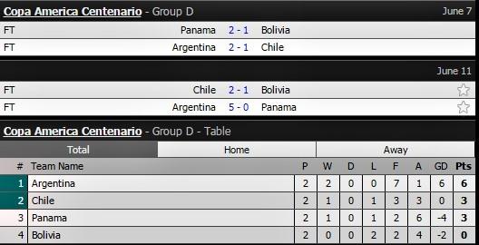 Người hùng Vidal mang 3 điểm về cho Chile