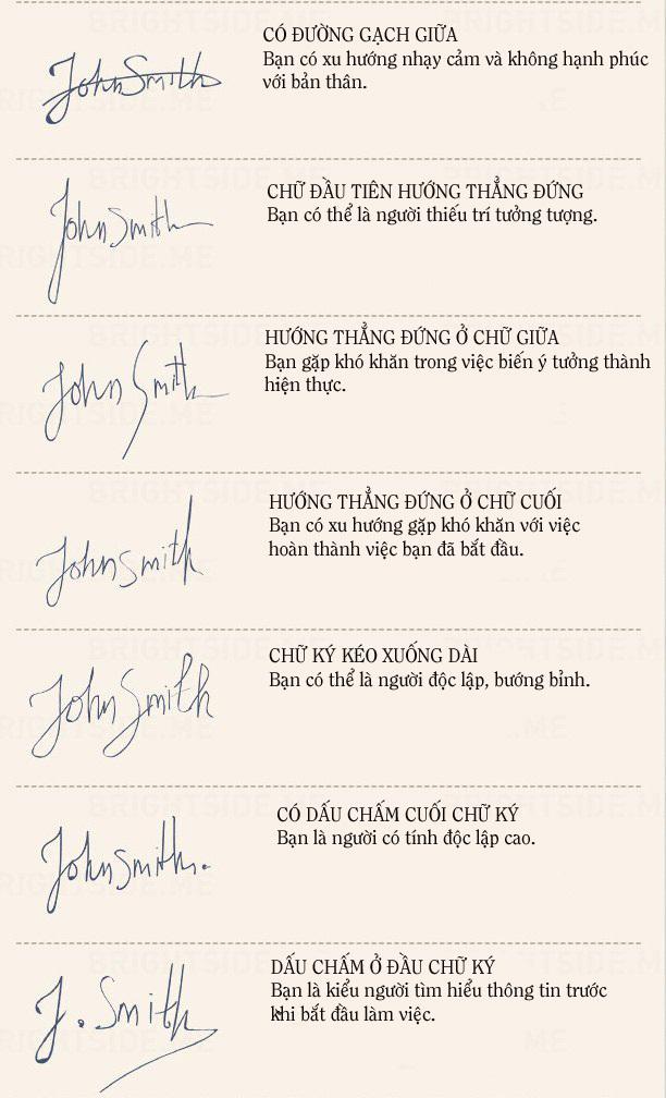 Xem chữ ký, đoán tính cách