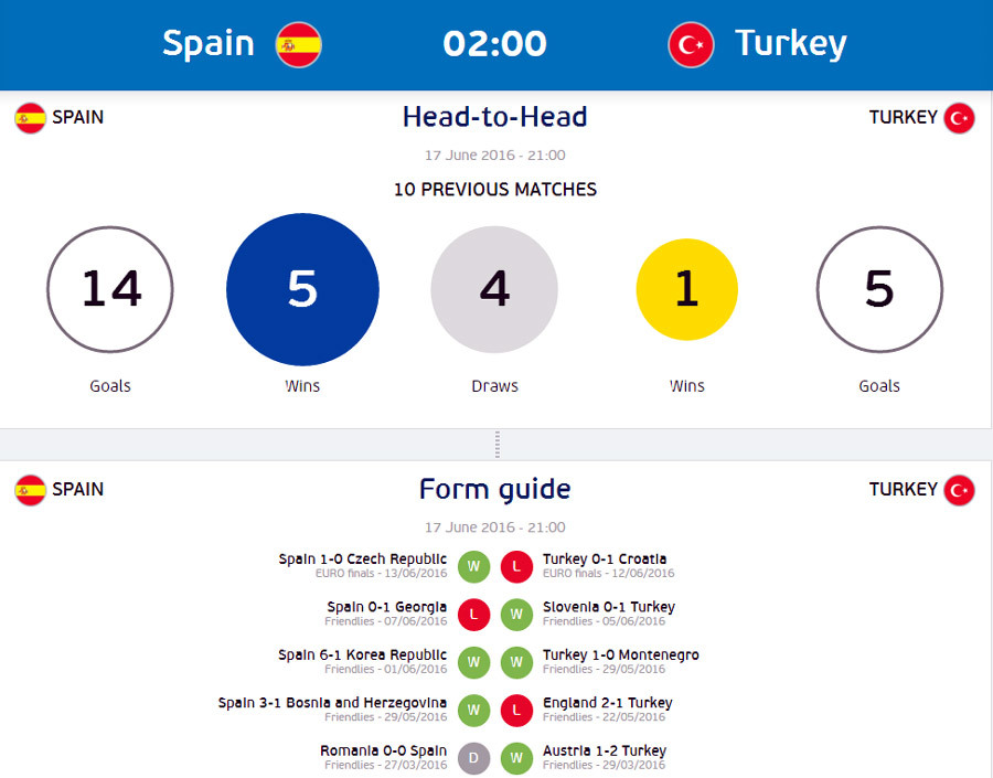 Link sopcast trực tiếp TBN vs Thổ Nhĩ Kỳ (02h00 ngày 18/6)