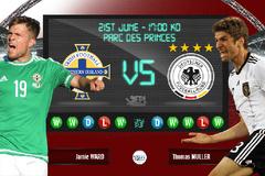 Kèo EURO 21/6: Nằm Đức và Ba Lan, Tây Ban Nha gặp khó