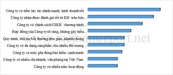 Vietnam Report