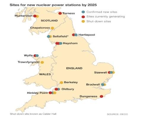 nước Anh, ngành điện