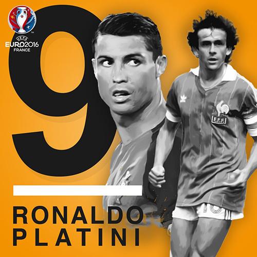 Ronaldo, đẳng cấp làm nên khác biệt