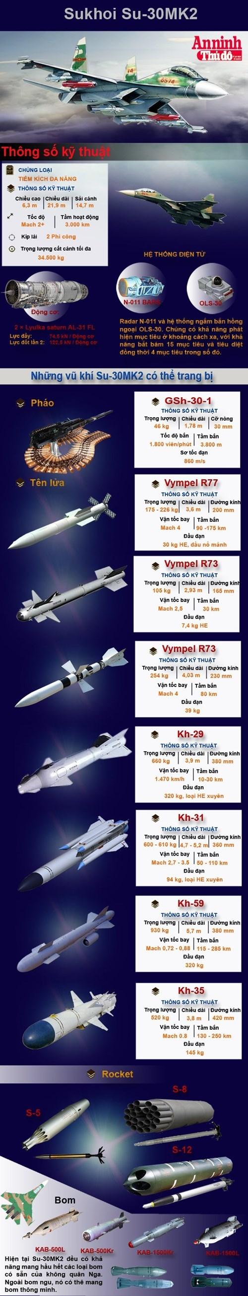 Su-30MK2, máy bay tiêm kích, kho vũ khí