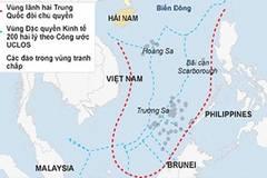 Vụ kiện thế kỷ, bước ngoặt Biển Đông