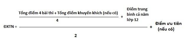 kỳ thi THPT quốc gia 2016, điểm thi THPT quốc gia