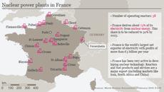 Pháp: Điện hạt nhân hàng đầu và hợp tác đào tạo với Việt Nam