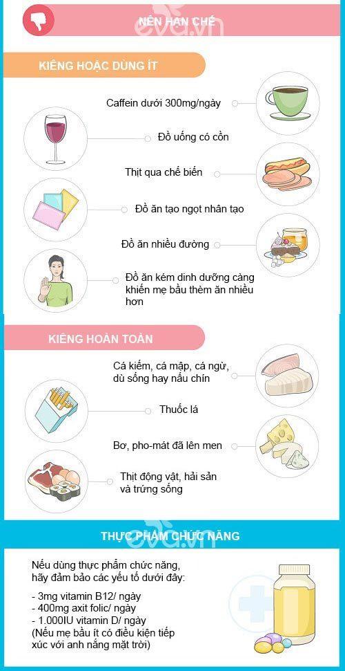 Tiết lộ lượng calories cần nạp vào cơ thể khi mang thai khiến mẹ giật mình