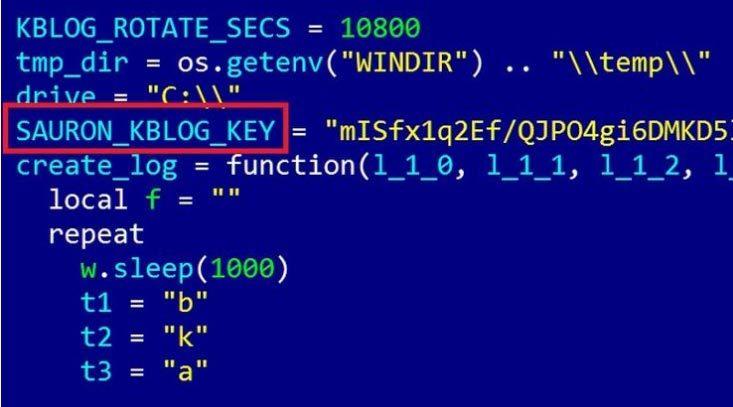 Nhóm hacker bí ẩn âm thầm tấn công TQ, Nga và châu Âu