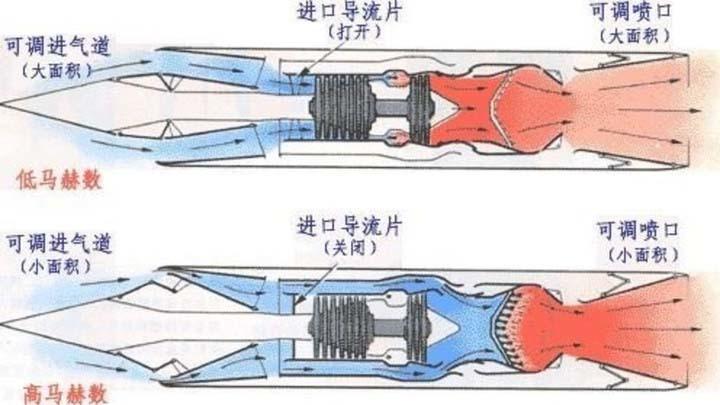 Trung Quốc phát triển máy bay vũ trụ siêu thanh