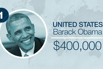 """Bật mí mức lương """"khủng"""" của Tổng thống Obama"""