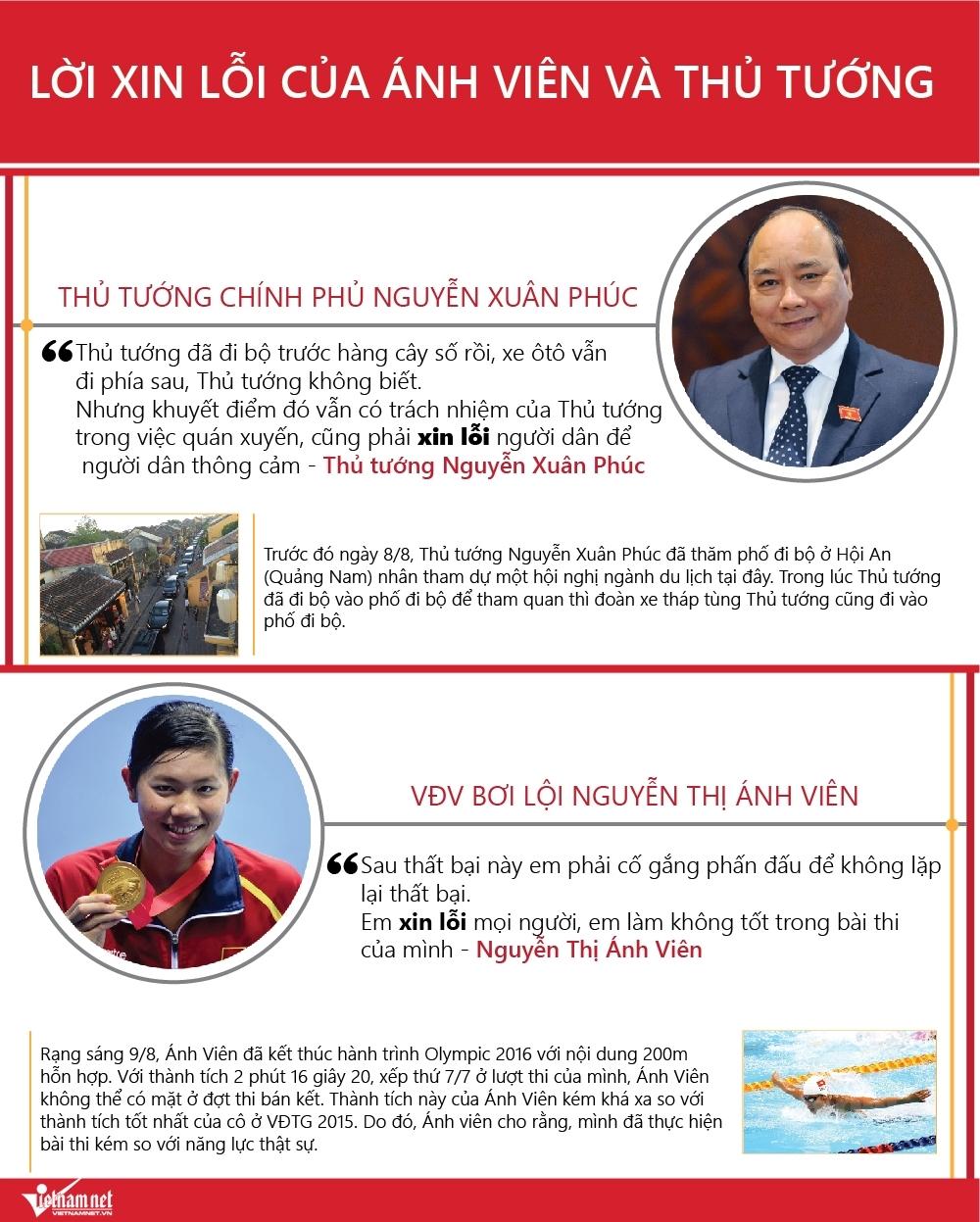 lời xin lỗi, kỹ năng sống, Ánh Viên, Thủ tướng Nguyễn Xuân Phúc