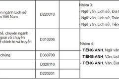 Học viện Báo chí và Tuyên truyền tuyển bổ sung hơn 500 chỉ tiêu