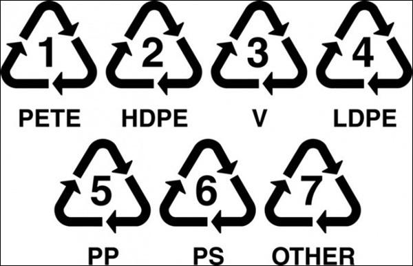 đáy chai nhựa, ký hiệu, đồ nhựa, ung thư, nhựa tái chế, độc hại, gây hại, thương hiệu, đồ dùng