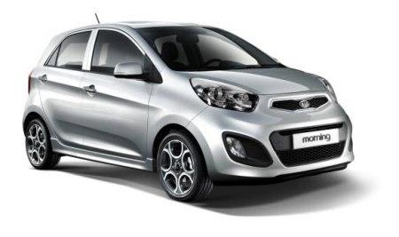 20160828082353 o to cu duoi 250 trieu 1 Những mẫu xe cũ giá 300 triệu phổ biến tại Việt Nam