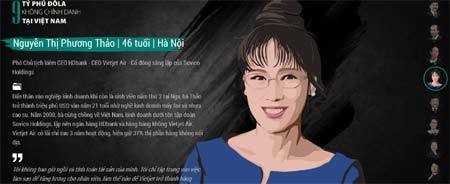 9 tỷ phú đôla không chính danh tại Việt Nam