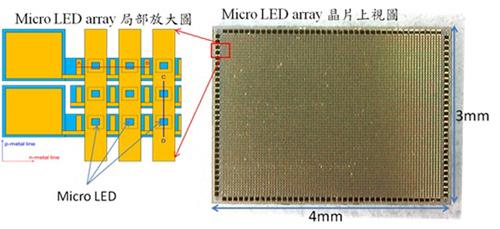 Màn hình Micro-LED sẽ là vũ khí bí mật của iPhone 2017?