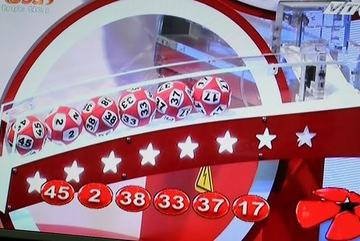 Xổ số- cờ bạc hay trò chơi giải trí?
