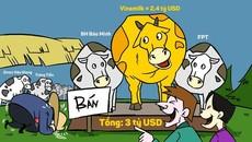 Bán con 'bò sữa' tỷ USD: Tiền nhiều lắm, cứ chờ