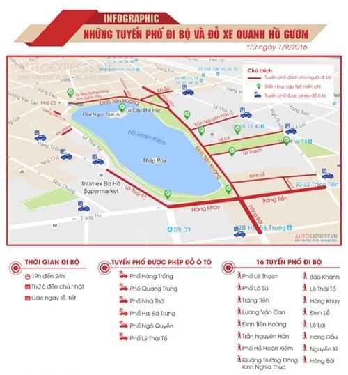 Những điểm đỗ xe ôtô & Wifi miễn phí tại Hà Nội