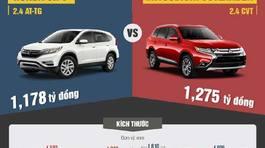 So sánh Mitsubishi Outlander và Honda CR-V