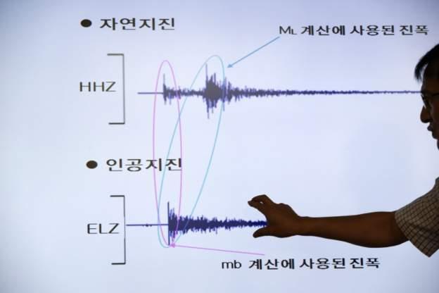 Mỹ, Trung giận dữ trước động thái của Triều Tiên