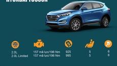 Những crossover đáng chú ý tầm giá 1 tỷ tại Việt Nam