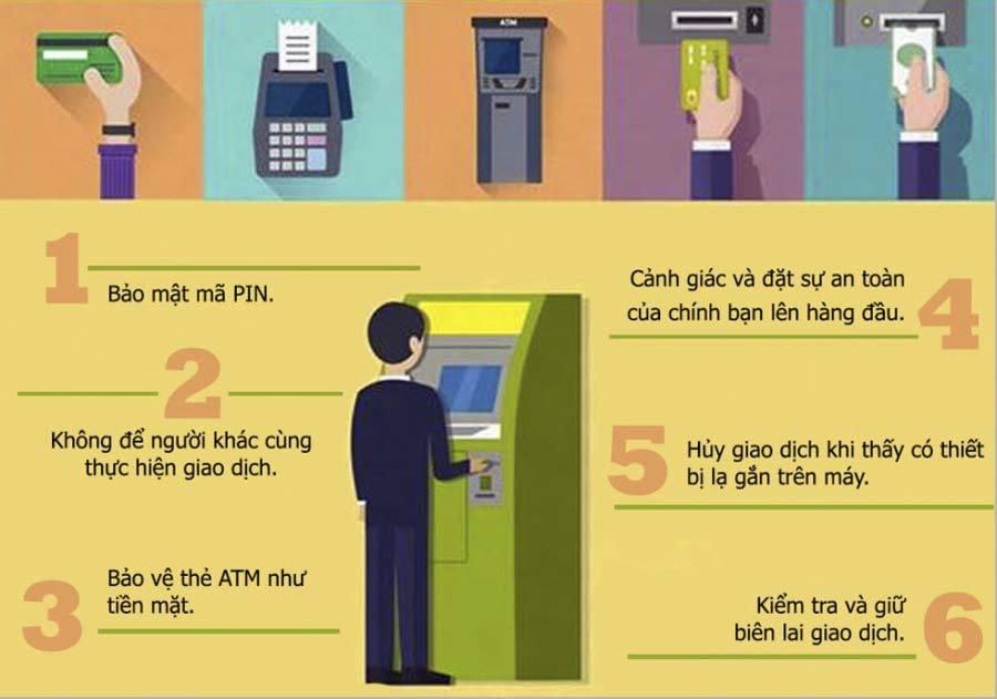 6 lời khuyên đề phòng mất tiền khi sử dụng thẻ ATM