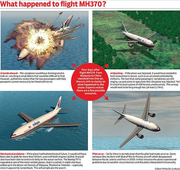 Tìm thấy nhiều mảnh vỡ của máy bay MH370