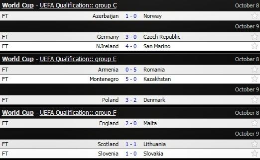 Vòng loại World Cup 2018, Ba Lan vs Đan Mạch, Lewandowski