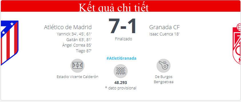 Simeone ra oai, Atletico thắng '7 sao' trong ngày lịch sử