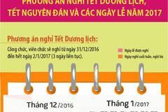 Dự tính lịch nghỉ Tết, Giỗ Tổ Hùng Vương và Quốc khánh 2/9 năm 2017