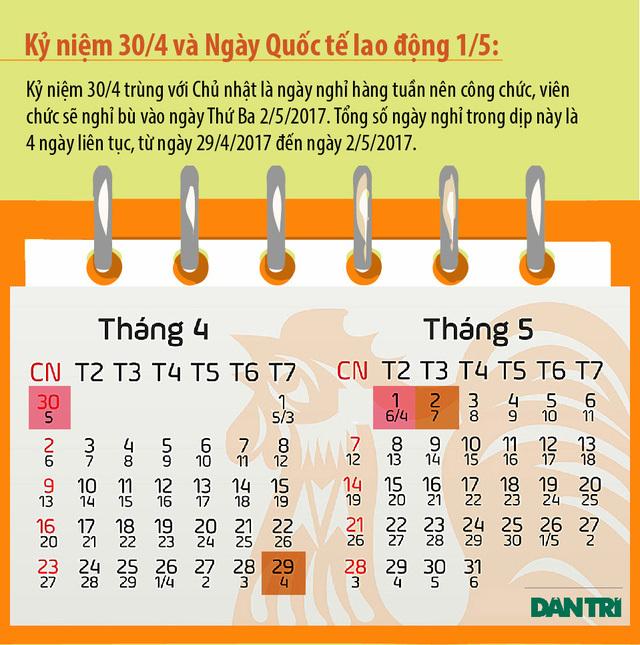 Các phương án nghỉ lễ và Tết Dương lịch 2017