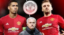 MU: Mourinho cư xử không thể tin với Smalling, Shaw