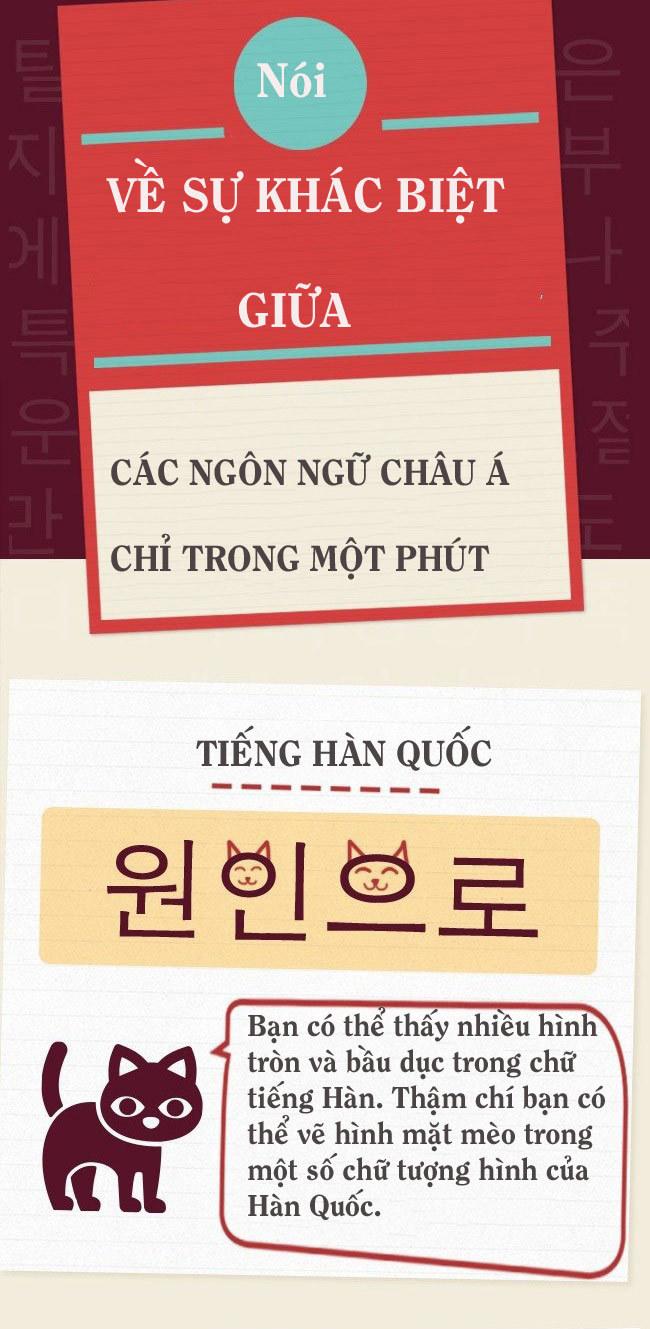 Đặc điểm 'có một không hai' của các thứ tiếng châu Á