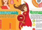 Hiểu đúng về thiếu máu do thiếu sắt: Con gái bớt lo