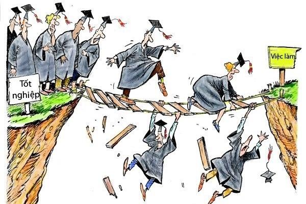 Khi bằng Trung cấp được ưu ái hơn… Đại học