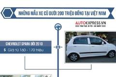 6 xe ô tô cũ giá dưới 200 triệu đồng tại Việt Nam