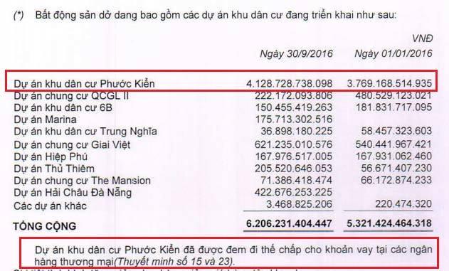 Món nợ 4.500 tỷ đồng của nhà Cường đô la