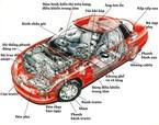 Tìm hiểu các bộ phận cơ bản trên ô tô