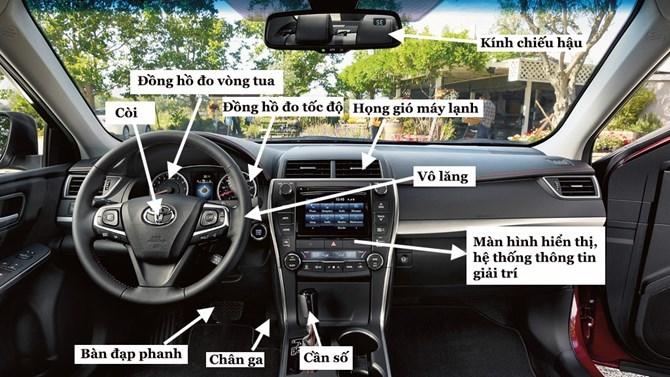 bộ phận ô tô, ngoại thất ô tô, nội thất ô tô, lưới tản nhiệt, vô lăng, tư vấn, xe o to, xe ô tô, Nắp capô, cần số, bộ phận cơ bản