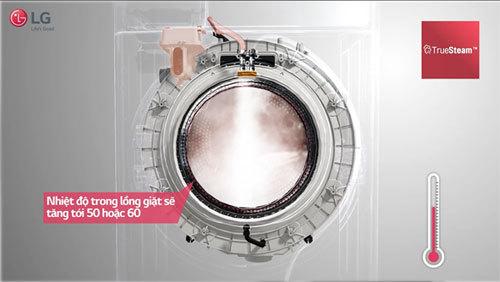 Máy giặt lồng ngang tối ưu, phải có 4 tính năng này!