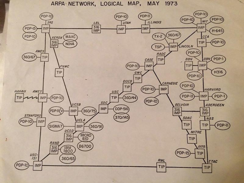 [VietnamNet.vn] Sự thật bất ngờ về Internet toàn cầu năm 1973