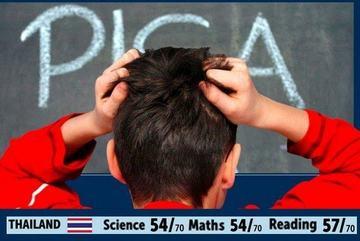 Báo Thái Lan phân tích thành công của PISA Việt Nam